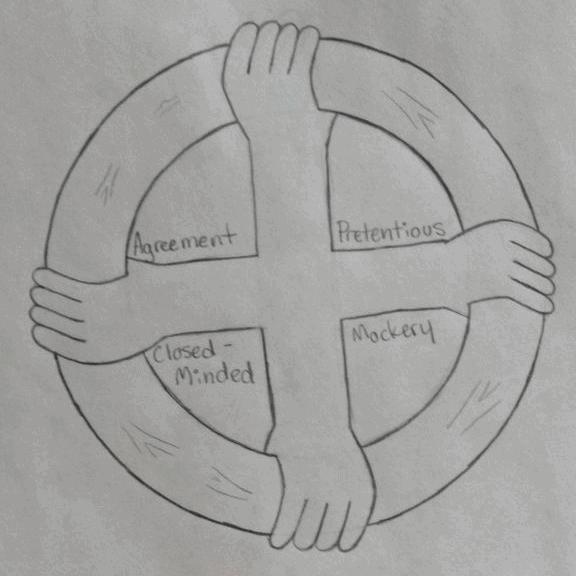 Hình ảnh về vòng tròn Jerk