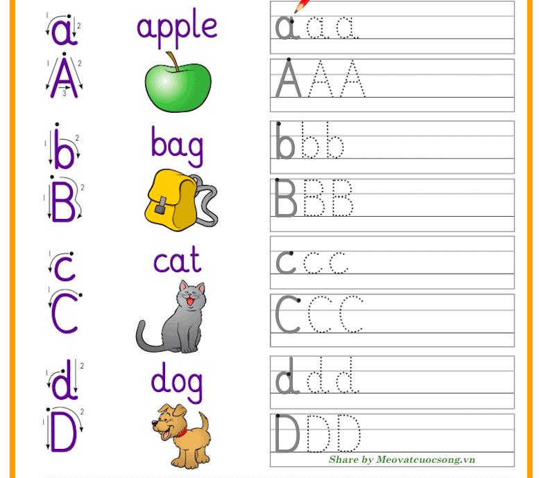 Bảng chữ cái tiếng anh PDF